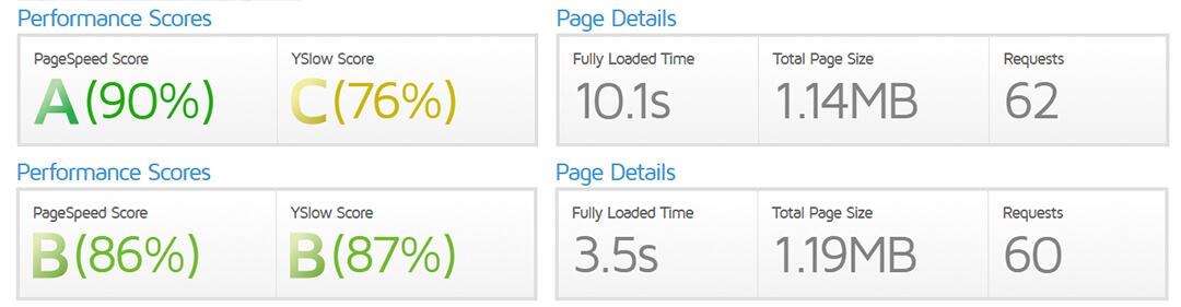 PerformanceCaseStudy